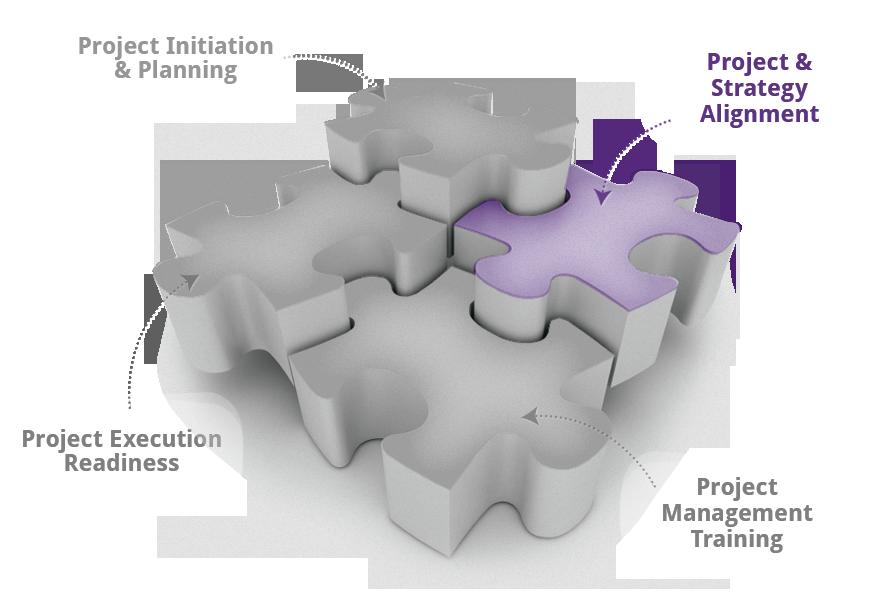 gp4us - Como Lições Aprendidas são utilizadas no Prince2