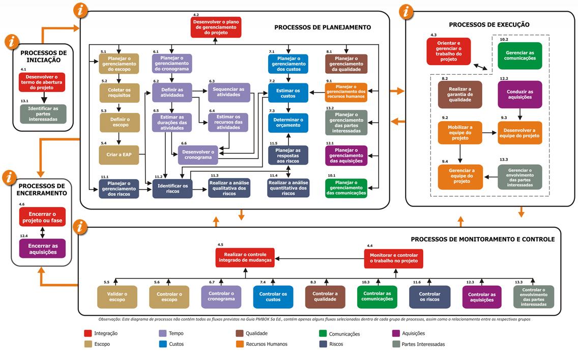 Gestao das politicas publicas em saude o principio da universalidade 9