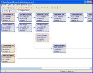 gp4us - GanttProject - Diagrama de Rede