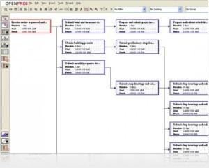 gp4us - OpenProject - Diagrama de Rede
