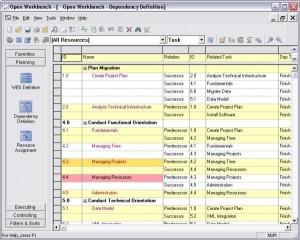 gp4us - Open Workbench - Dependências