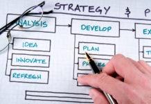 gp4us - Strategy Model Canvas