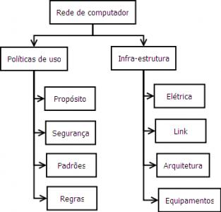 gp4us - EAP Por Entregas