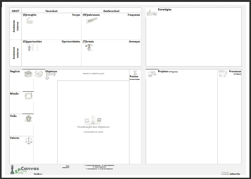gp4us - Strategic Planning Canvas