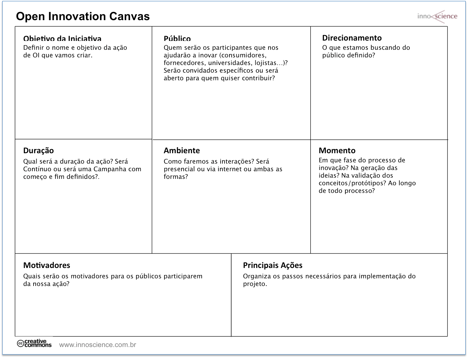 df222b489ea7 Modelos de Canvas: 17 modelos para adotar e praticar a inovação