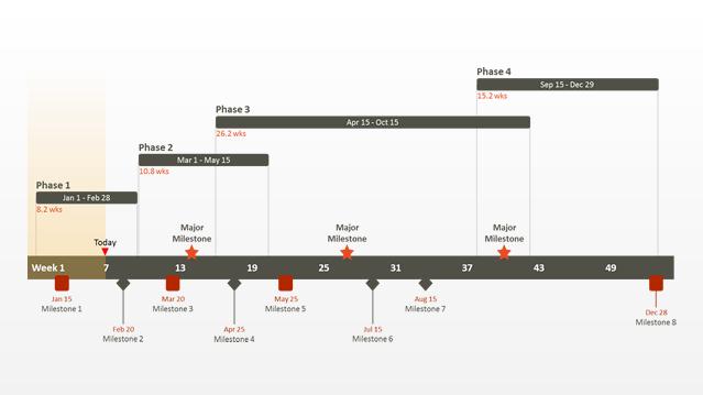 gp4us - Office Timeline