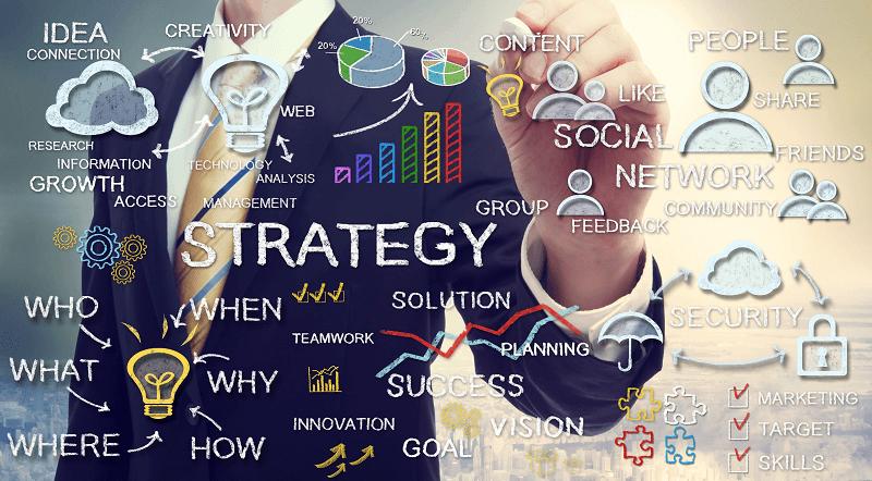 gp4us - Estratégia de Priorização de projetos