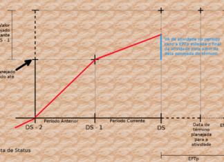gp4us - Linha Base do Projeto