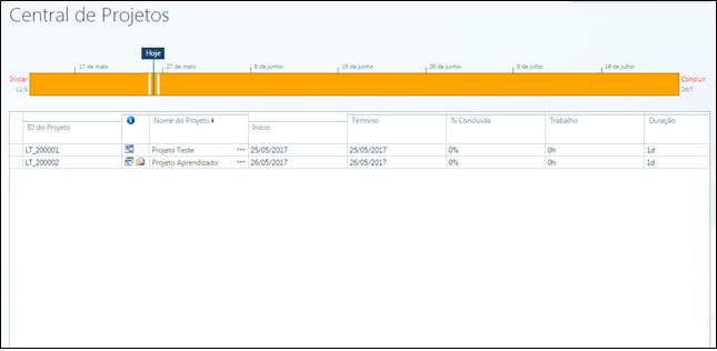 gp4us - Microsoft Project PPM - Trabalhando com Projetos