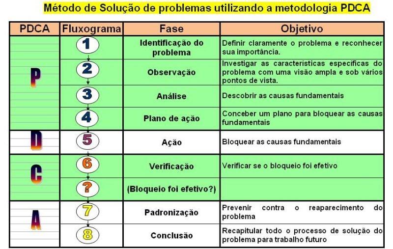 A crise da segurança publica no brasil no seculo xxi 4