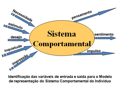 gp4us - Competição e cooperação